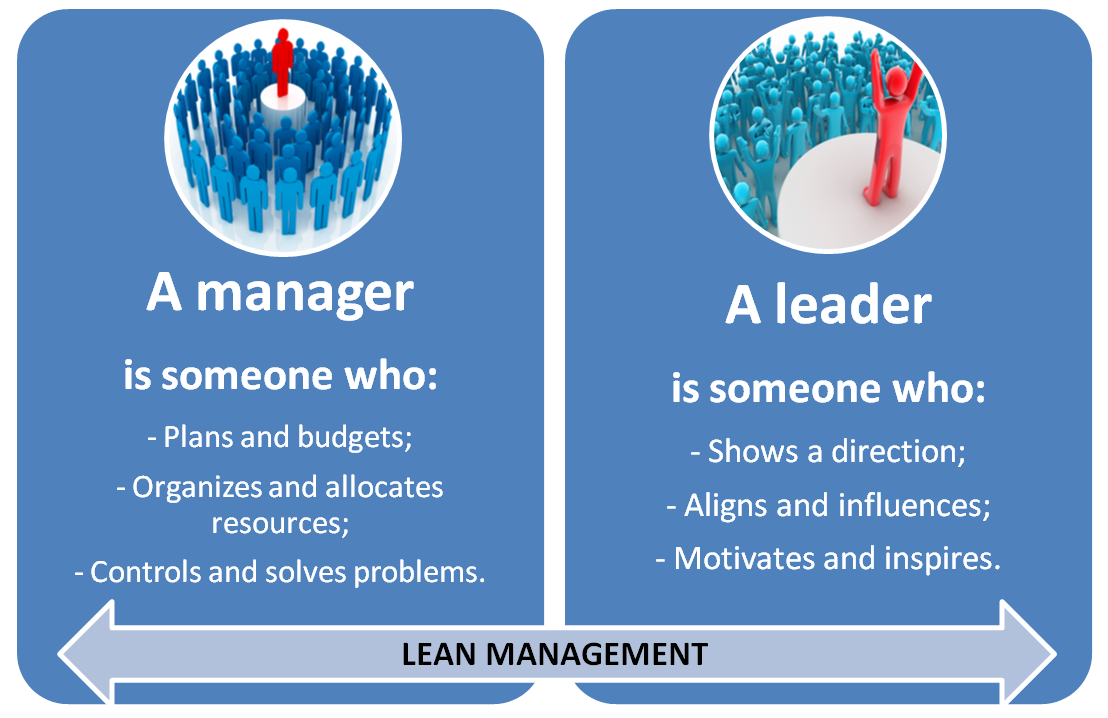 being in charge vs leadership what s the difference embracing being in charge vs leadership what s the difference